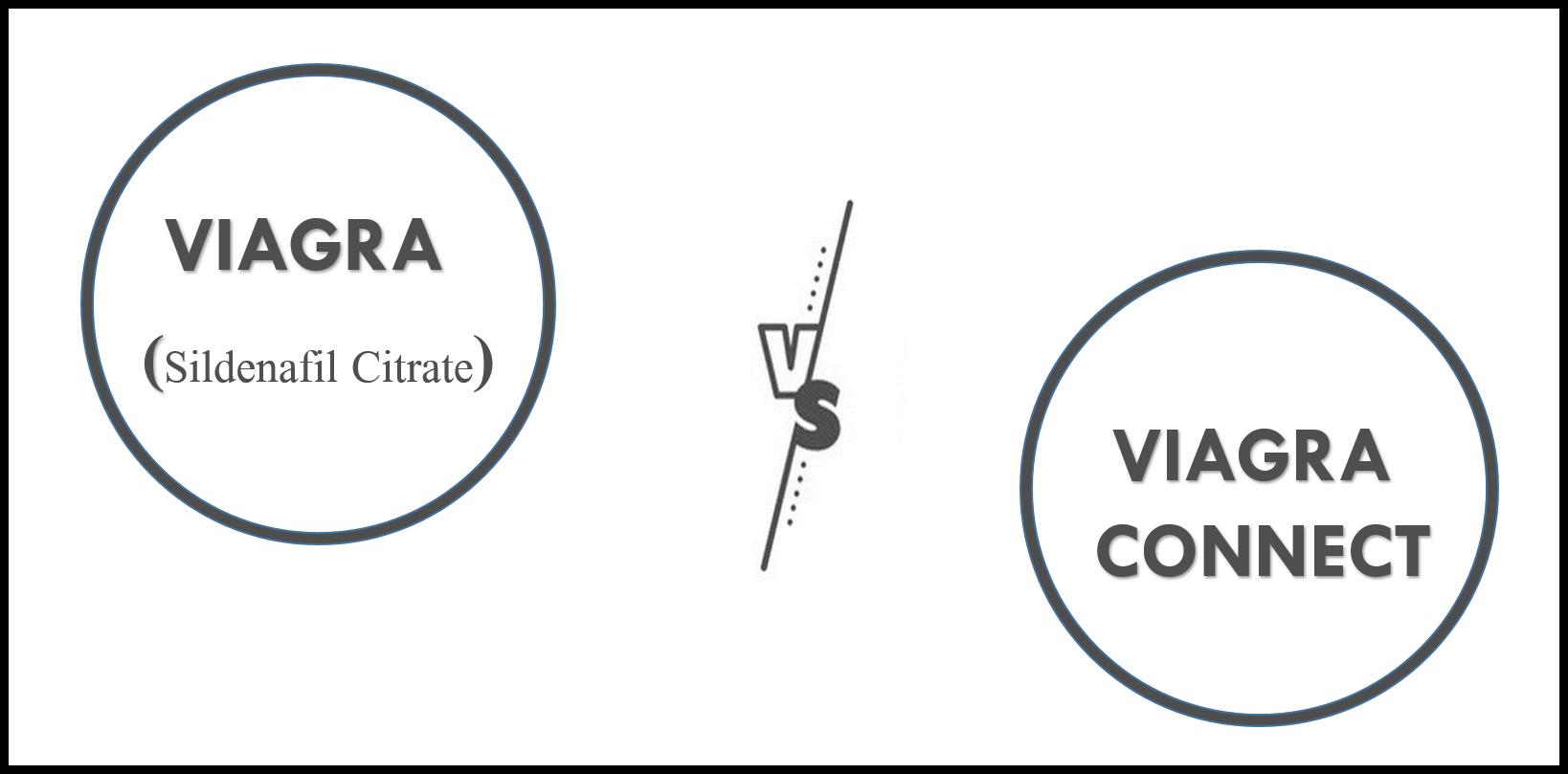 viagra-vs-viagra-connected